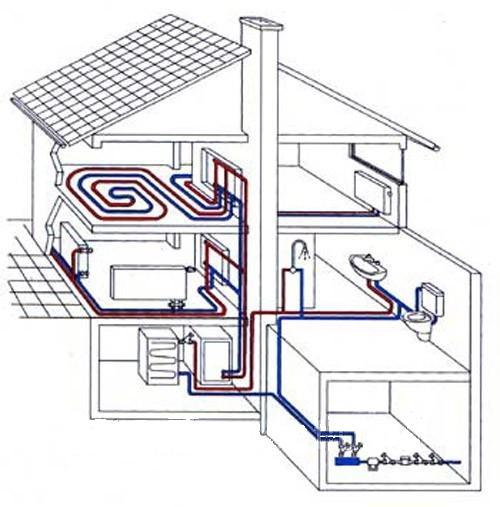 Вариантов систем отопления